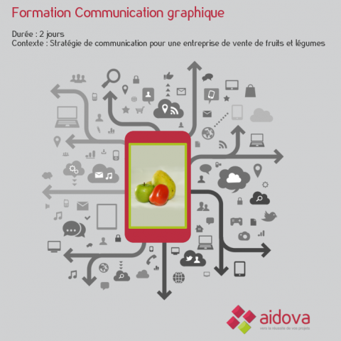 Formation Communication graphique