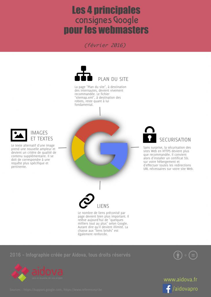 Infographie : les 4 principales consignes Google pour webmasters (février 2016)